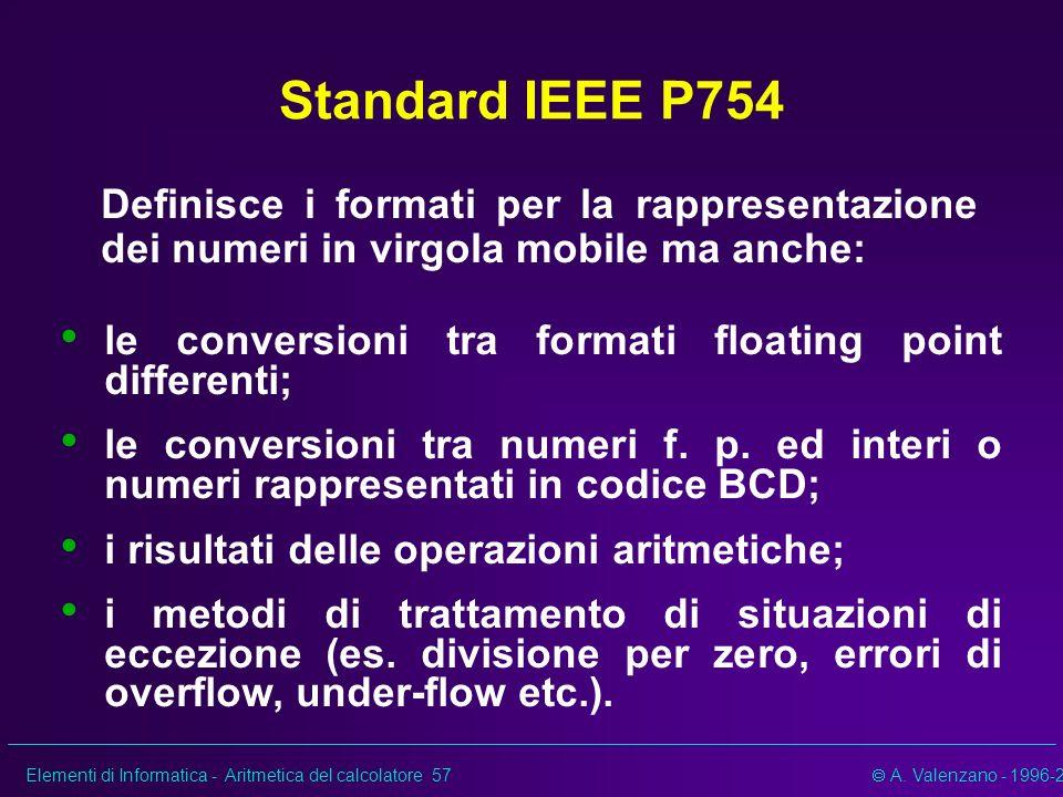 Standard IEEE P754 Definisce i formati per la rappresentazione dei numeri in virgola mobile ma anche: