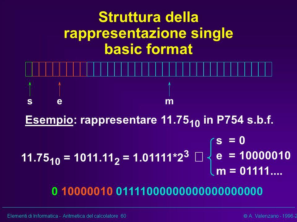 Struttura della rappresentazione single basic format