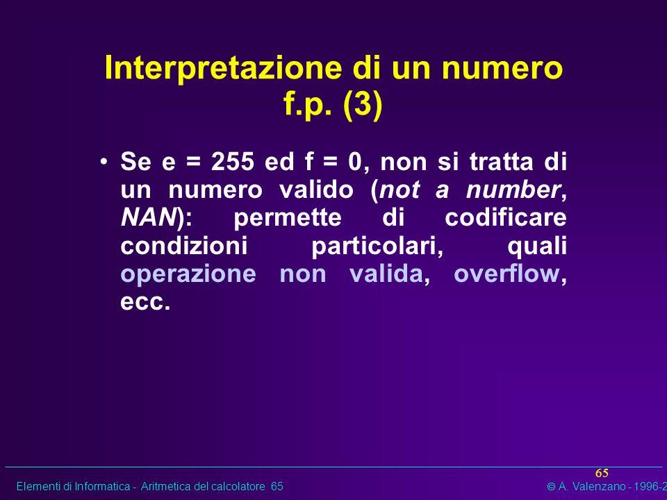 Interpretazione di un numero f.p. (3)