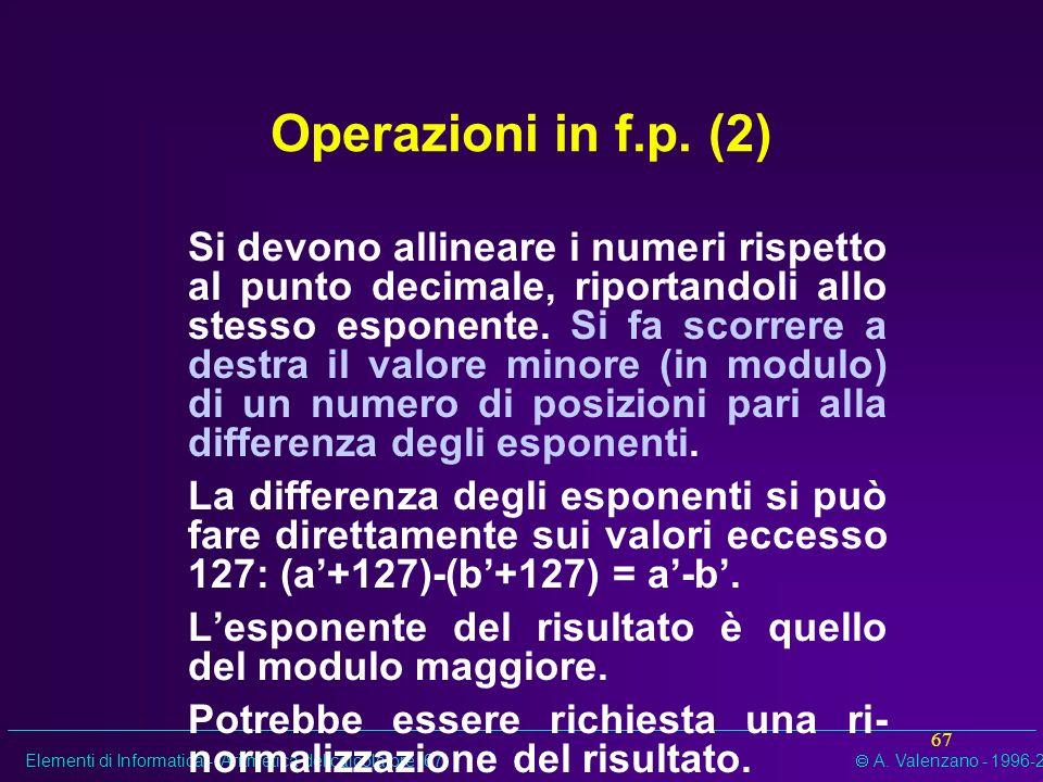 Operazioni in f.p. (2)