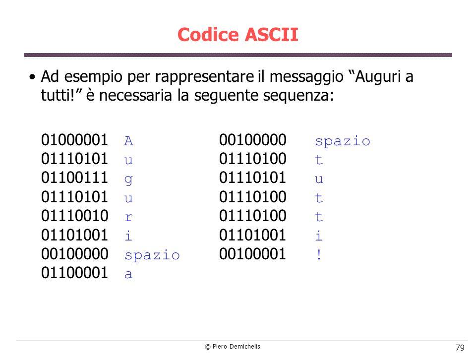 Codice ASCII Ad esempio per rappresentare il messaggio Auguri a tutti! è necessaria la seguente sequenza: