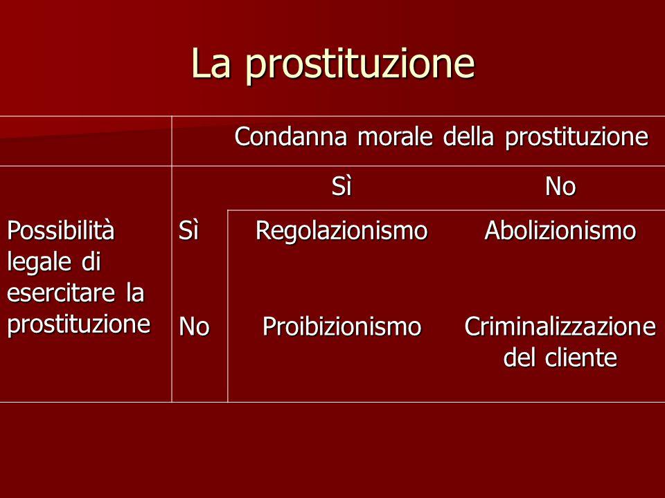 Criminalizzazione del cliente