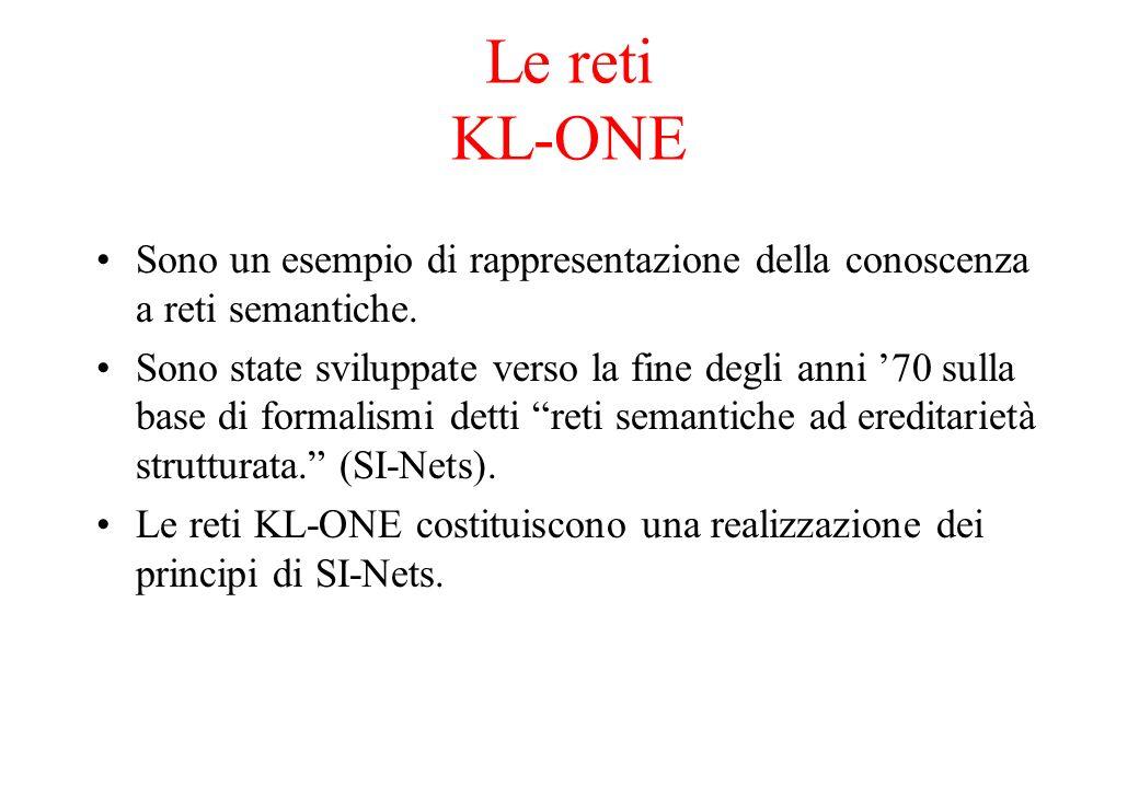 Le reti KL-ONE Sono un esempio di rappresentazione della conoscenza a reti semantiche.