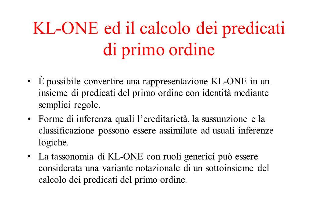 KL-ONE ed il calcolo dei predicati di primo ordine