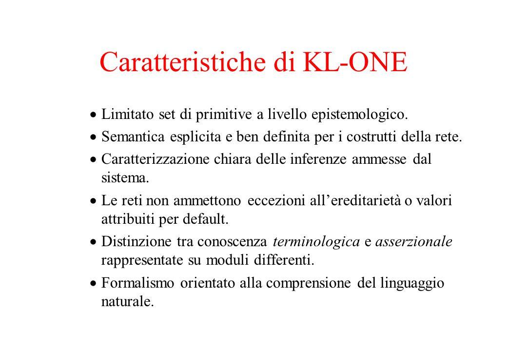 Caratteristiche di KL-ONE