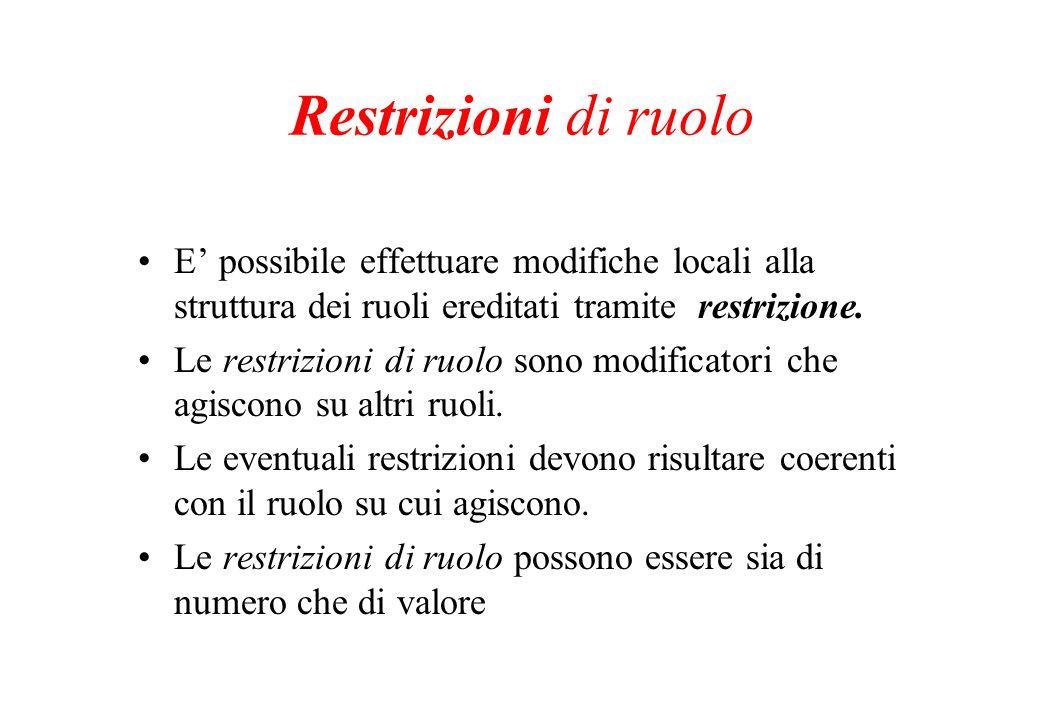 Restrizioni di ruolo E' possibile effettuare modifiche locali alla struttura dei ruoli ereditati tramite restrizione.