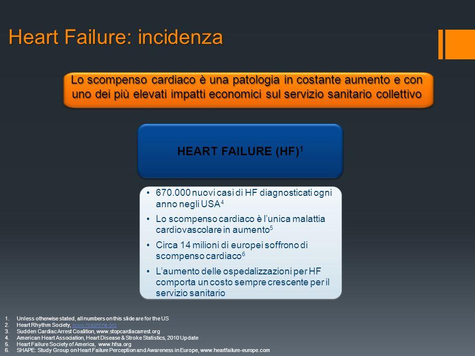 Heart Failure: incidenza