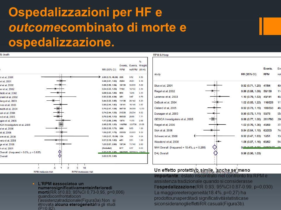 Ospedalizzazioni per HF e outcomecombinato di morte e ospedalizzazione.