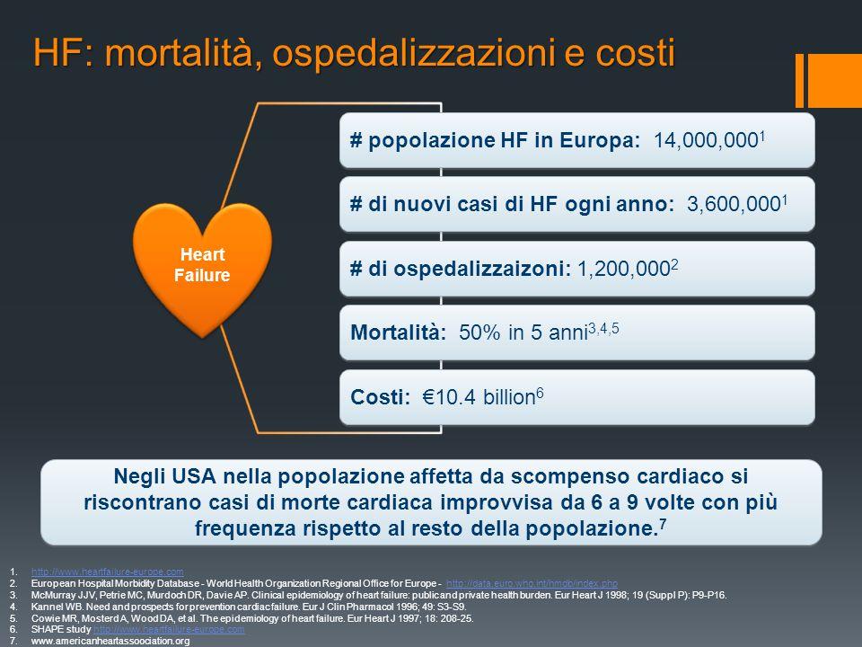 HF: mortalità, ospedalizzazioni e costi