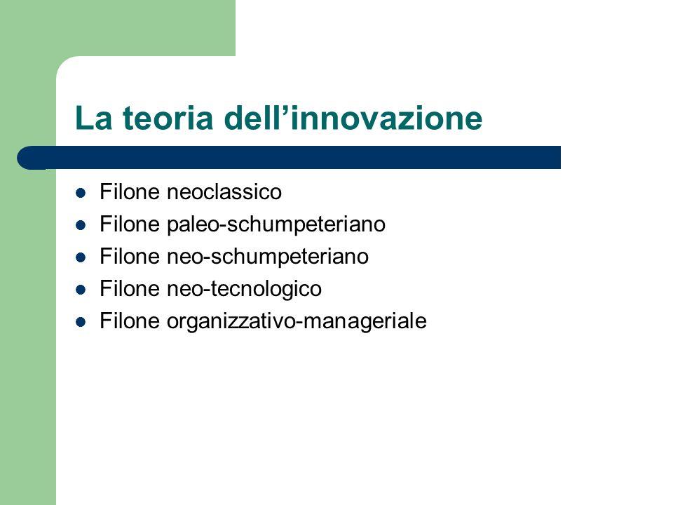 La teoria dell'innovazione