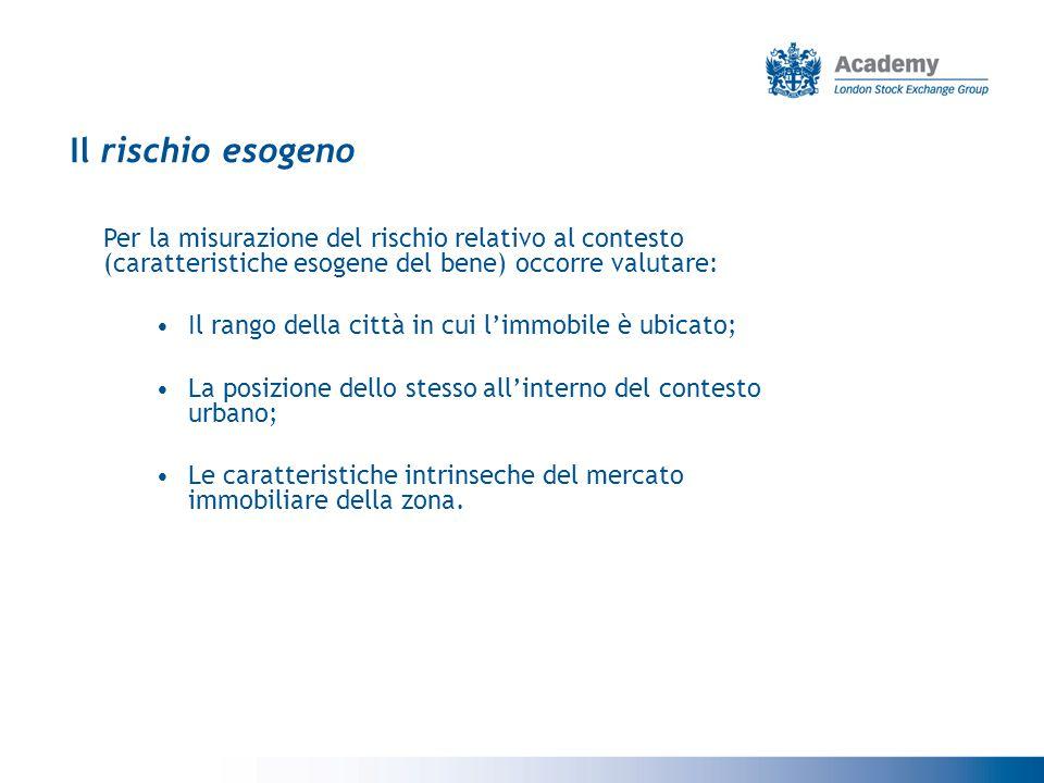 Il rischio esogeno Per la misurazione del rischio relativo al contesto (caratteristiche esogene del bene) occorre valutare: