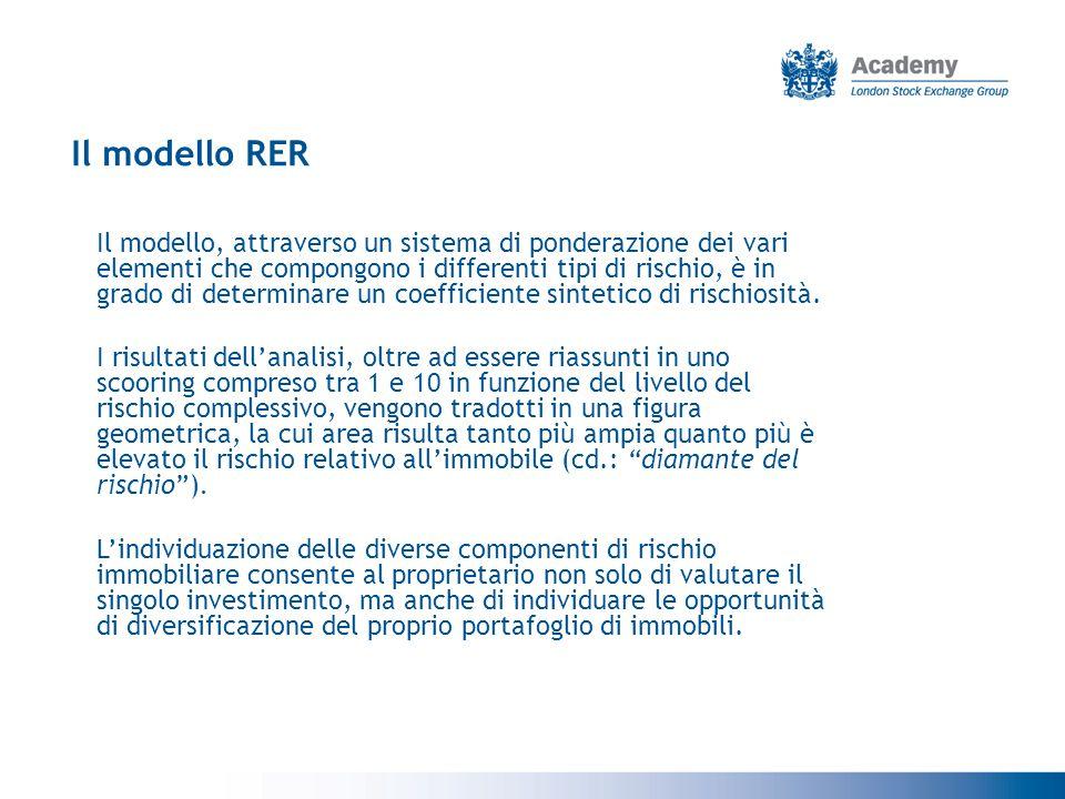 Il modello RER