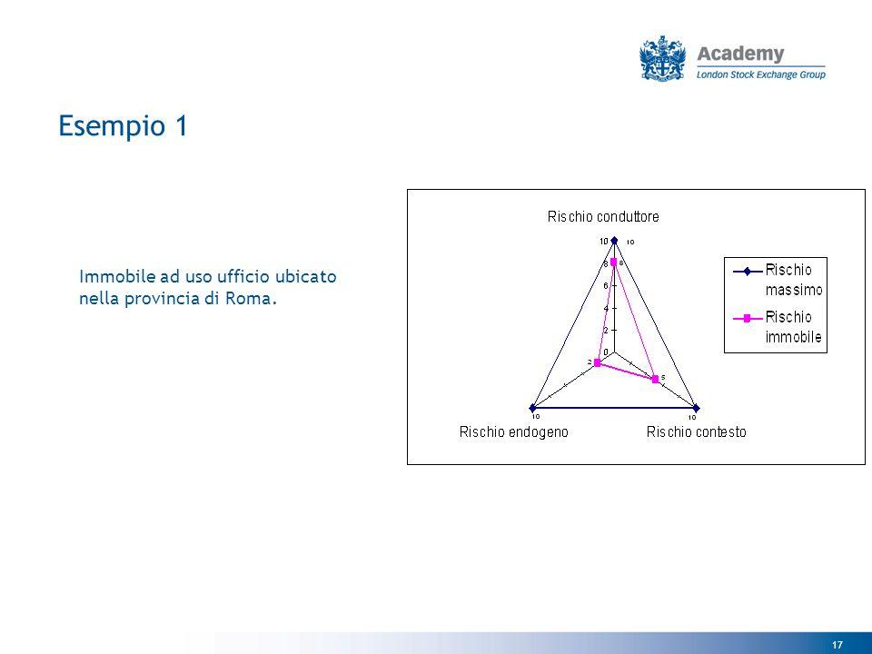 Esempio 1 Immobile ad uso ufficio ubicato nella provincia di Roma.