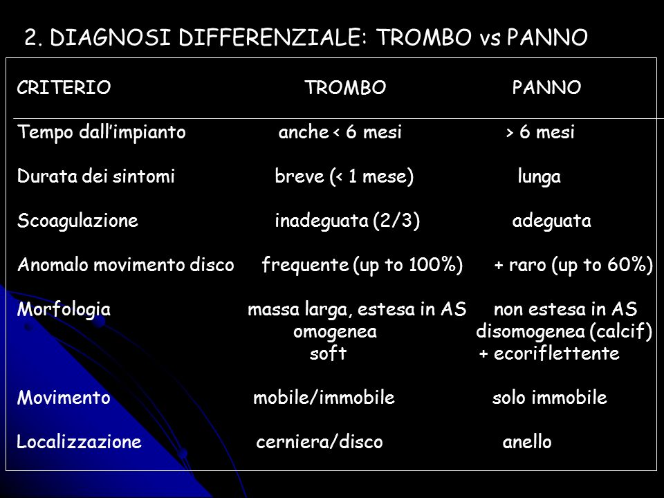 2. DIAGNOSI DIFFERENZIALE: TROMBO vs PANNO