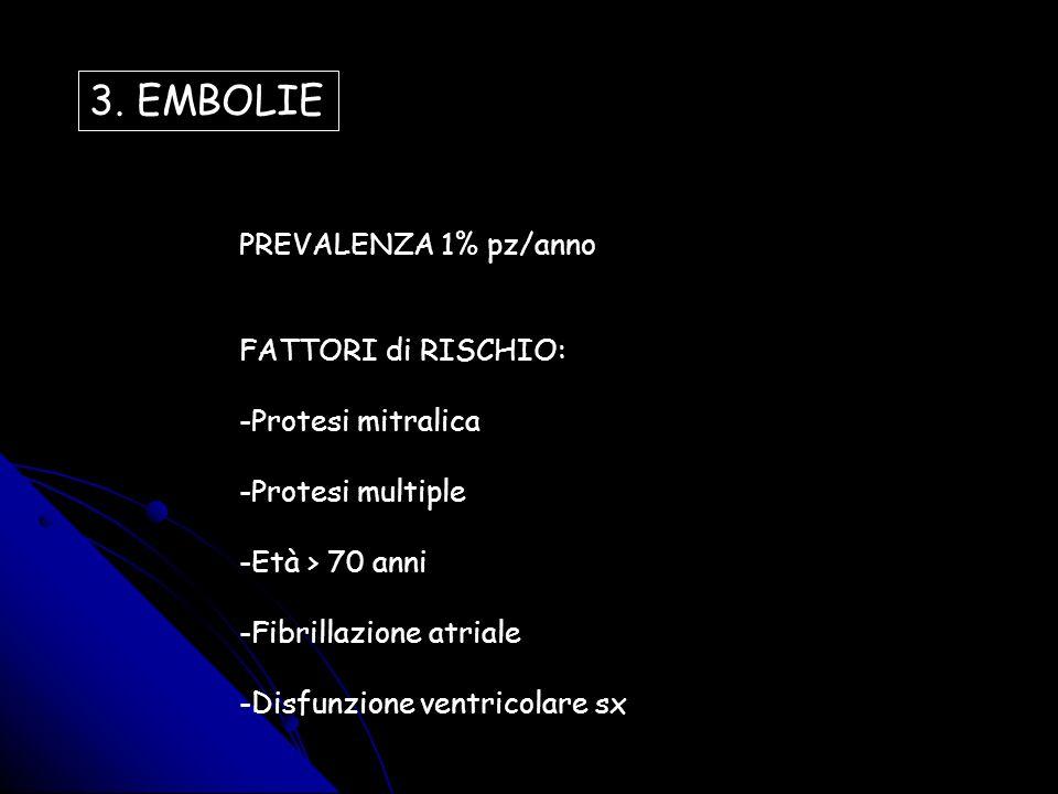 3. EMBOLIE PREVALENZA 1% pz/anno FATTORI di RISCHIO: Protesi mitralica