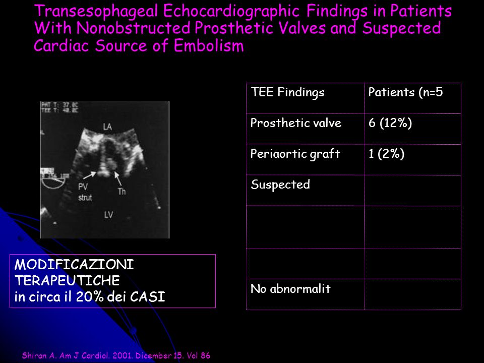 Transesophageal Echocardiographic Findings in Patients With Nonobstructed Prosthetic Valves and Suspected Cardiac Source of Embolism