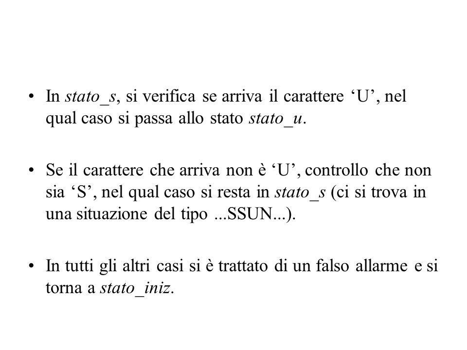 In stato_s, si verifica se arriva il carattere 'U', nel qual caso si passa allo stato stato_u.