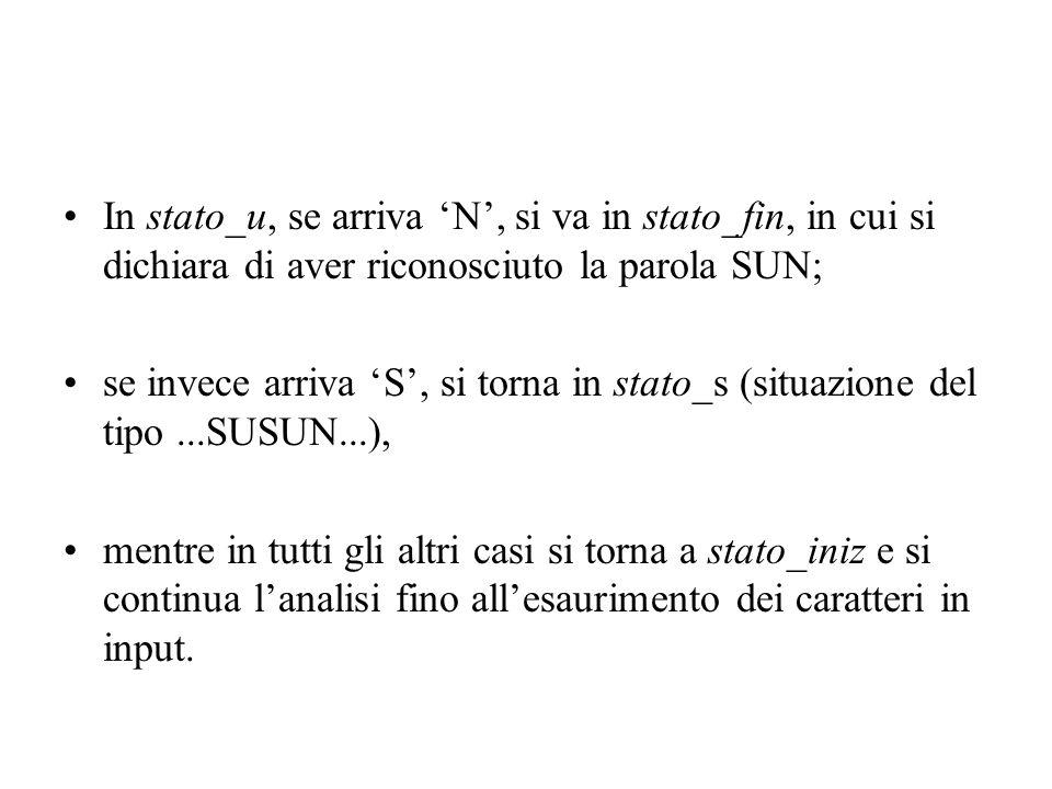 In stato_u, se arriva 'N', si va in stato_fin, in cui si dichiara di aver riconosciuto la parola SUN;