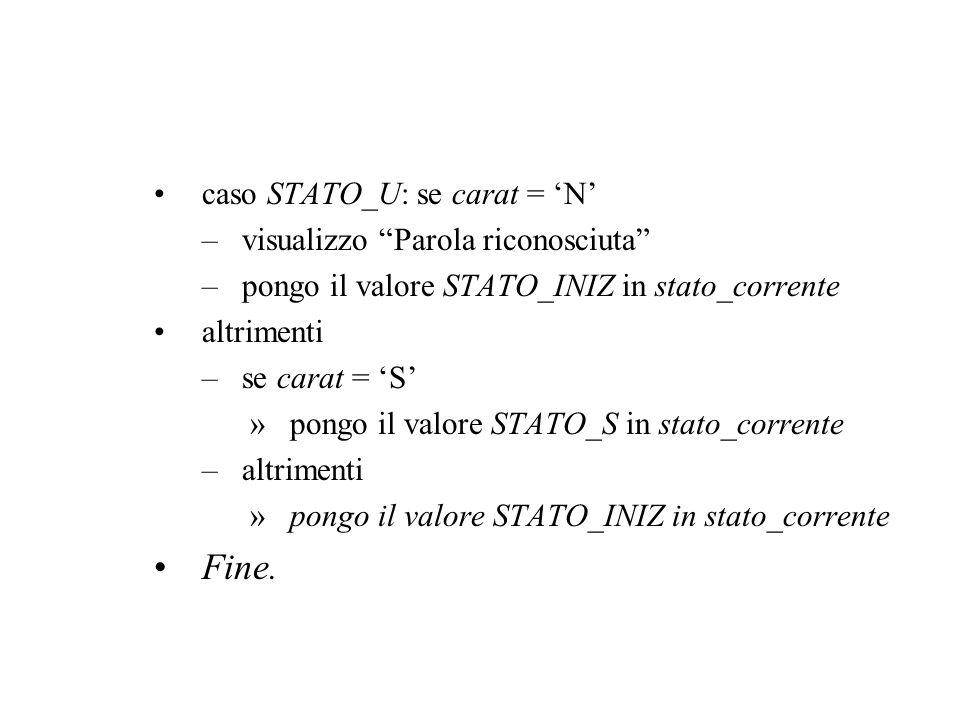 Fine. caso STATO_U: se carat = 'N' visualizzo Parola riconosciuta