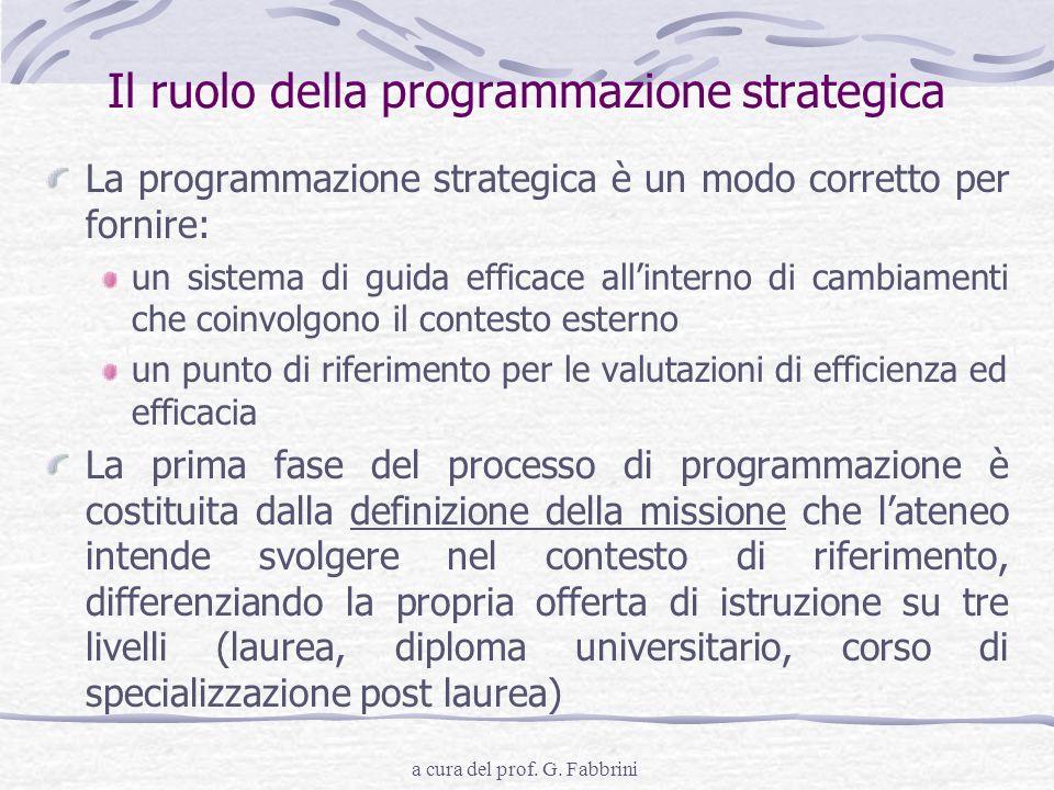 Il ruolo della programmazione strategica