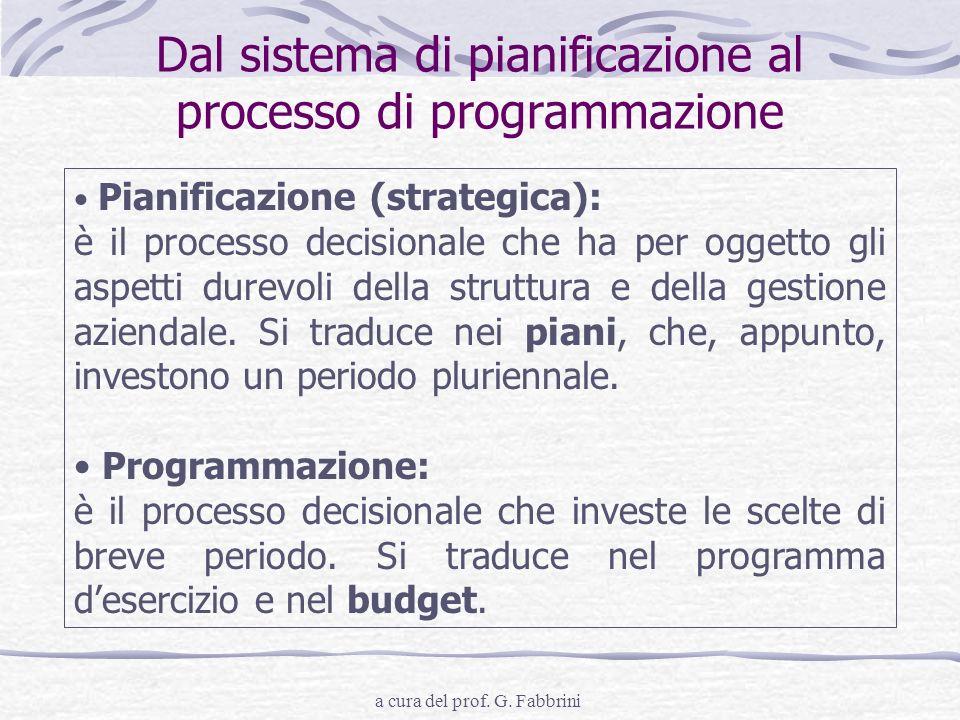 Dal sistema di pianificazione al processo di programmazione