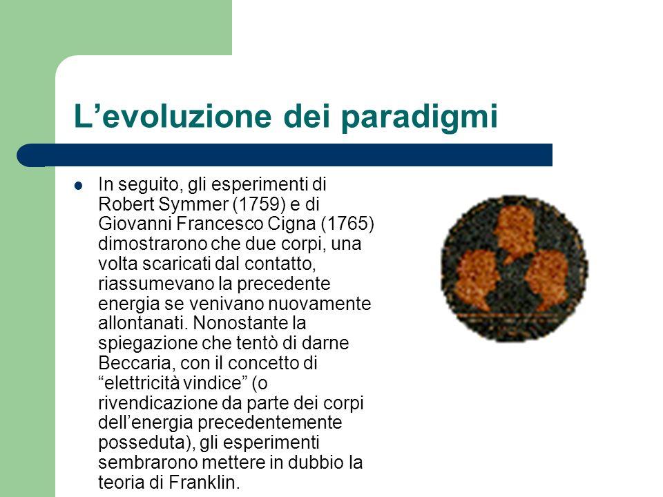 L'evoluzione dei paradigmi