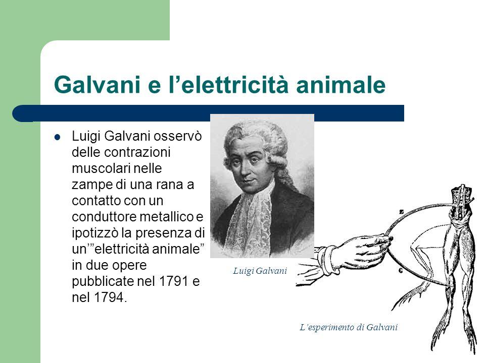 Galvani e l'elettricità animale