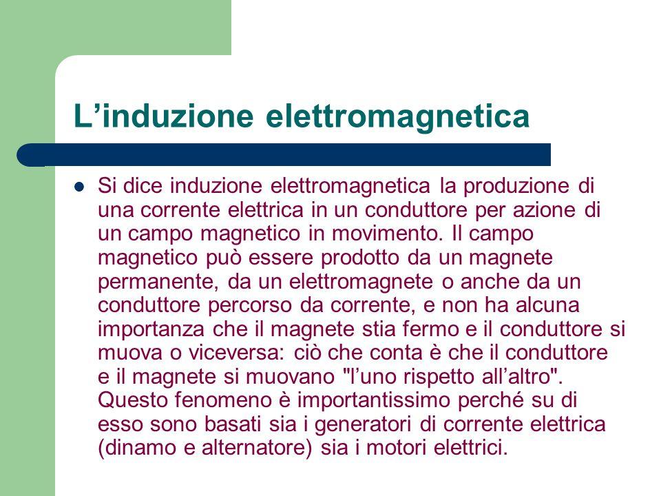 L'induzione elettromagnetica