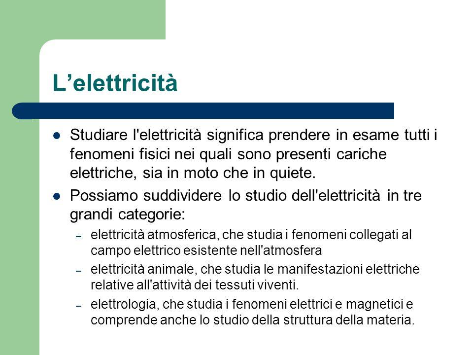 L'elettricità