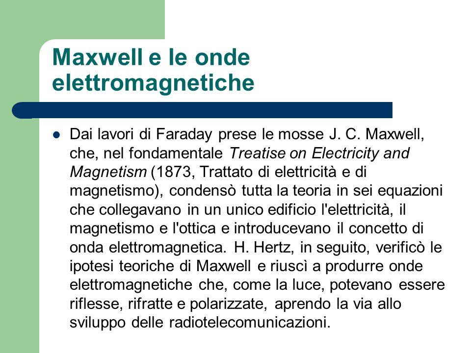 Maxwell e le onde elettromagnetiche