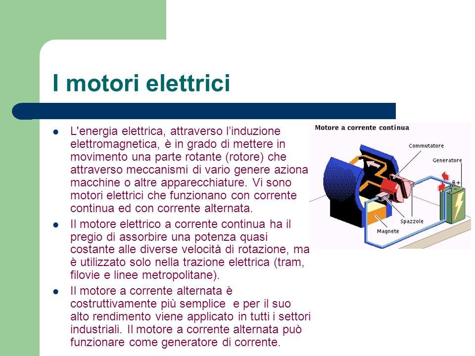 I motori elettrici