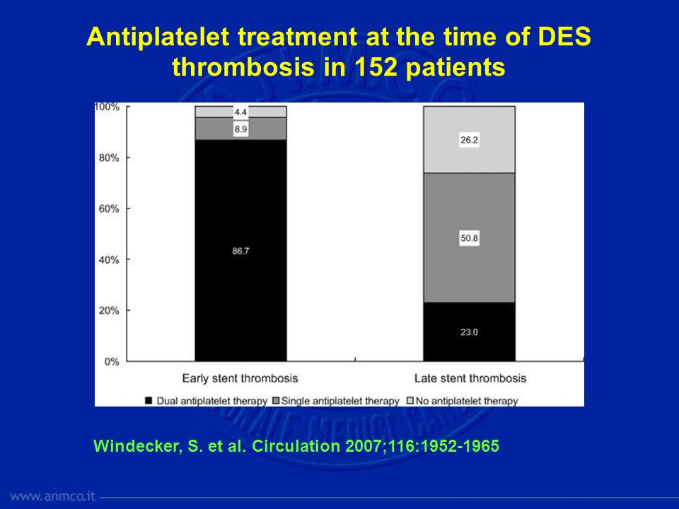 Antiplatelet treatment at the time of DES thrombosis in 152 patients