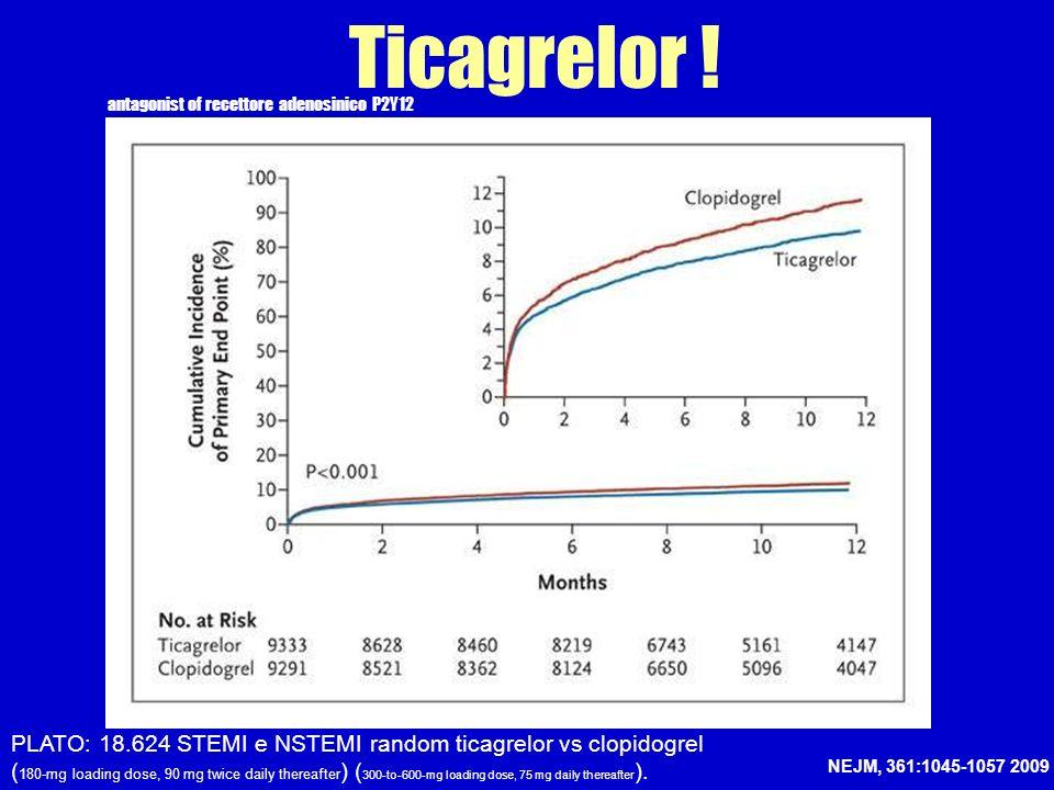 Ticagrelor ! antagonist of recettore adenosinico P2Y12. PLATO: 18.624 STEMI e NSTEMI random ticagrelor vs clopidogrel.