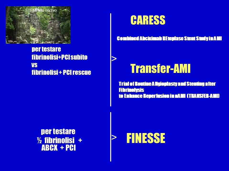 FINESSE CARESS Transfer-AMI > > per testare per testare