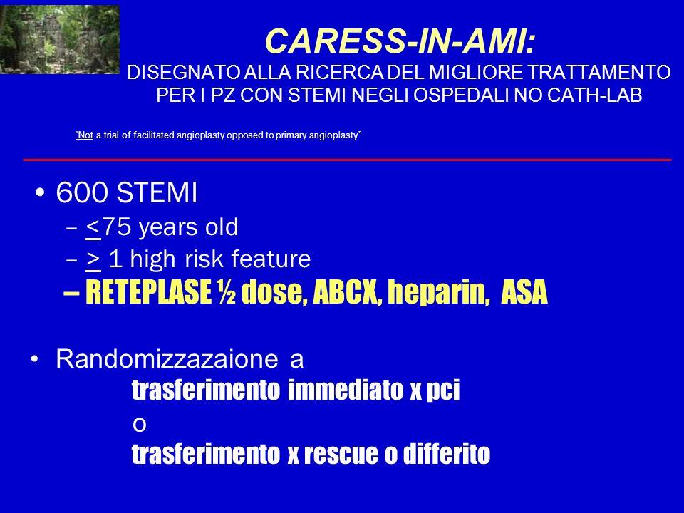 CARESS-IN-AMI: DISEGNATO ALLA RICERCA DEL MIGLIORE TRATTAMENTO PER I PZ CON STEMI NEGLI OSPEDALI NO CATH-LAB