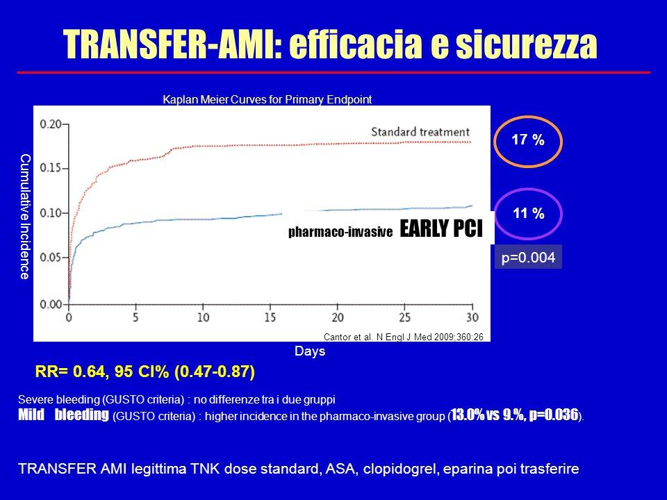 TRANSFER-AMI: efficacia e sicurezza