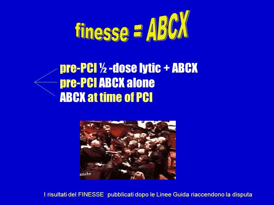 finesse = ABCX pre-PCI ½ -dose lytic + ABCX pre-PCI ABCX alone