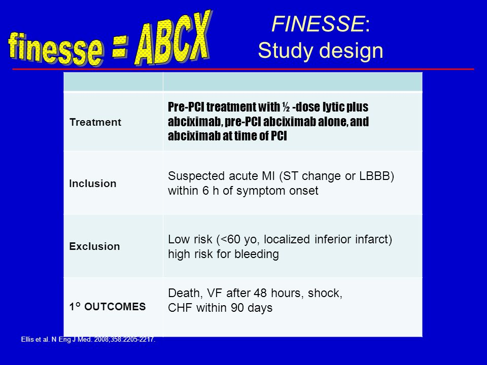 finesse = ABCX FINESSE: Study design