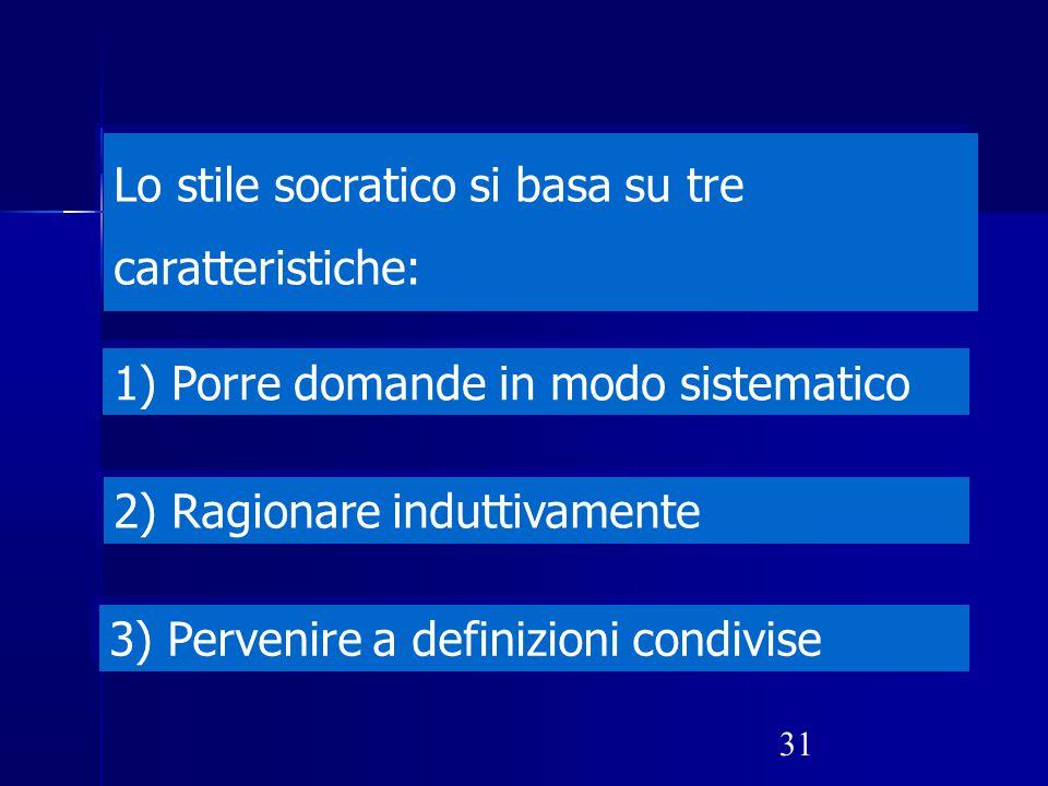 Lo stile socratico si basa su tre caratteristiche: