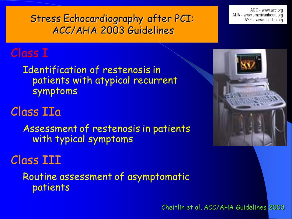 Stress Echocardiography after PCI: ACC/AHA 2003 Guidelines