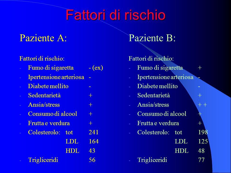 Fattori di rischio Paziente A: Paziente B: Fattori di rischio: