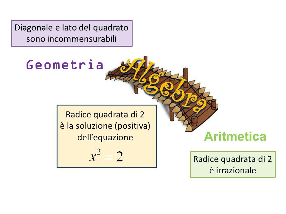 Algebra Geometria Aritmetica Diagonale e lato del quadrato