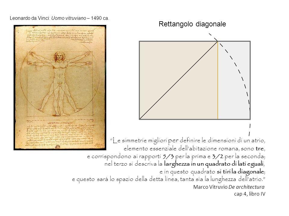 Leonardo da Vinci: Uomo vitruviano – 1490 ca.