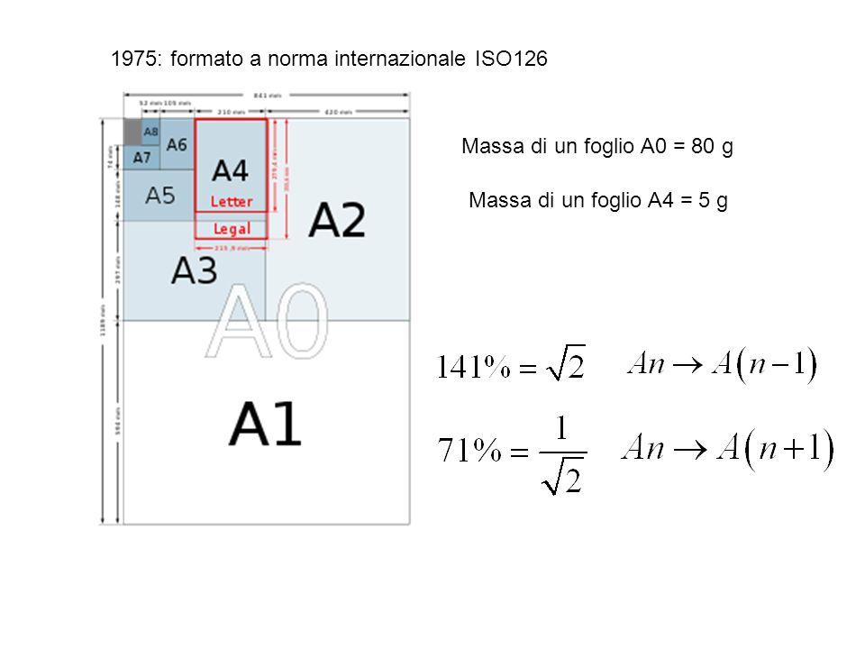1975: formato a norma internazionale ISO126