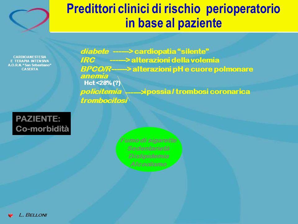 Predittori clinici di rischio perioperatorio in base al paziente