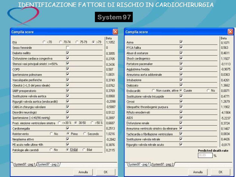 IDENTIFICAZIONE FATTORI DI RISCHIO IN CARDIOCHIRURGIA