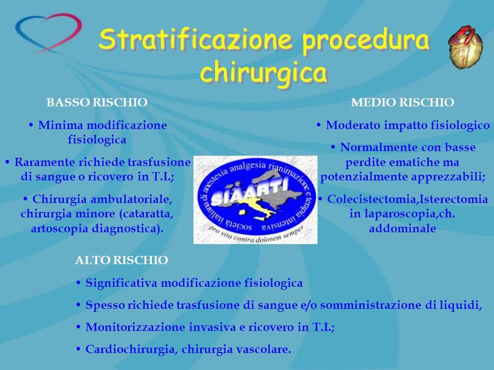 Stratificazione procedura chirurgica