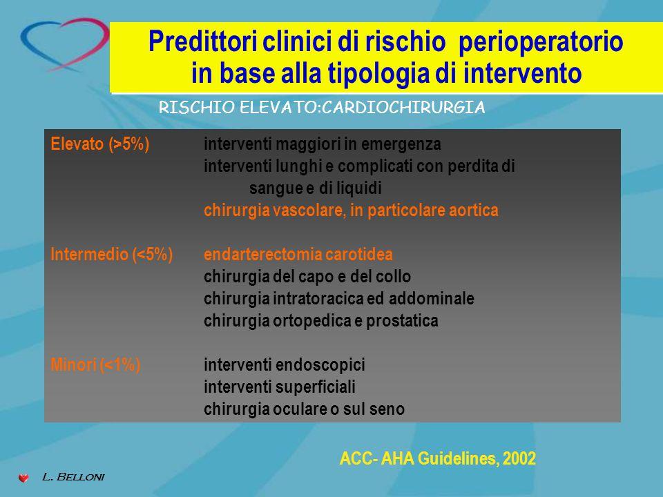Predittori clinici di rischio perioperatorio