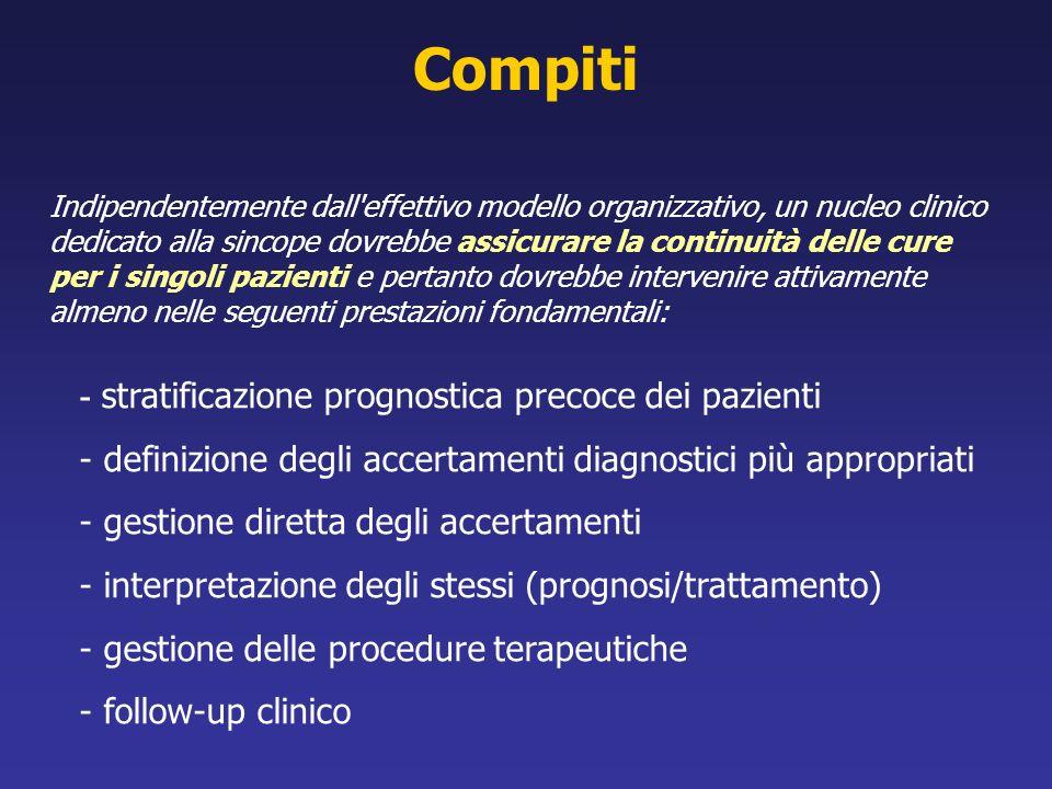 Compiti stratificazione prognostica precoce dei pazienti