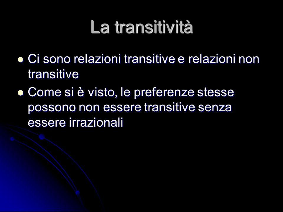 La transitività Ci sono relazioni transitive e relazioni non transitive.